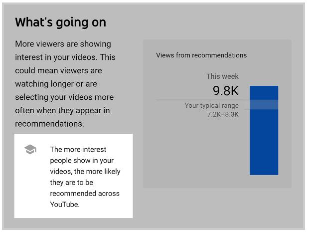 21种你不得不知的Youtube视频推广方法(本文根据Brian Dean的文章翻译整理) 85