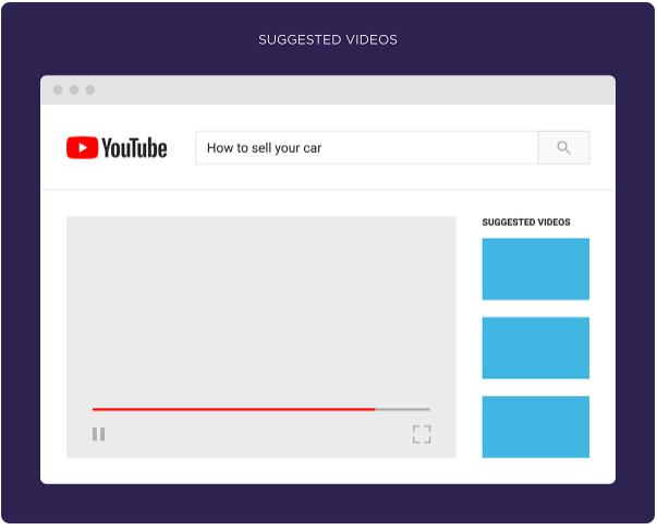 21种你不得不知的Youtube视频推广方法(本文根据Brian Dean的文章翻译整理) 72
