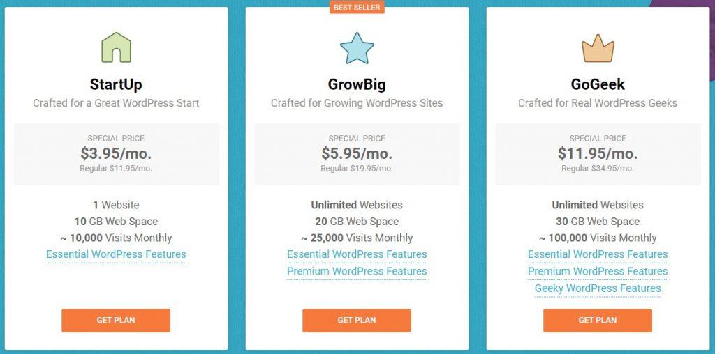 Shopify VS Woocommerce 2020年最好的跨境电商独立站搭建方式? 17