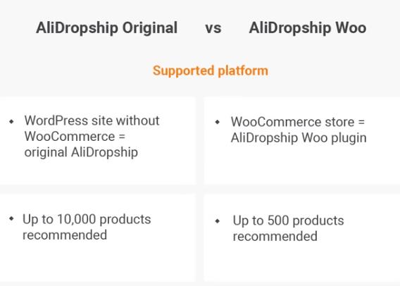 如何使用wordpress来创建Dropshipping店铺 一键导入Aliexpress速卖通产品来创建你的店铺 35