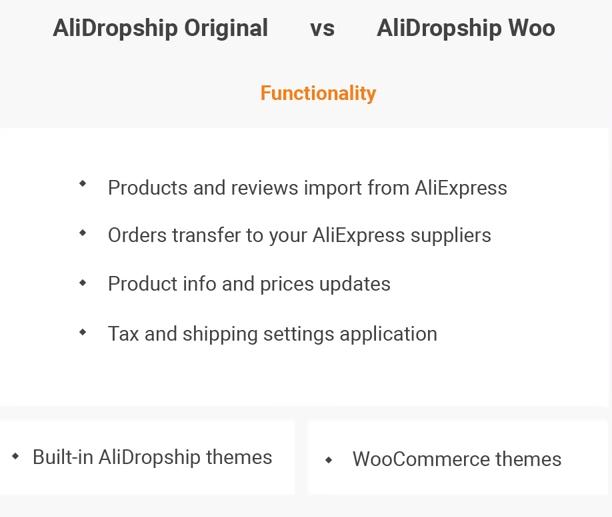 如何使用wordpress来创建Dropshipping店铺 一键导入Aliexpress速卖通产品来创建你的店铺 36