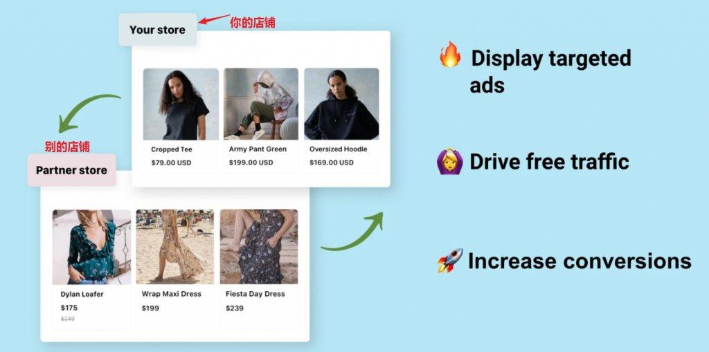 7款Shopify插件帮你大大提高转化率的 22